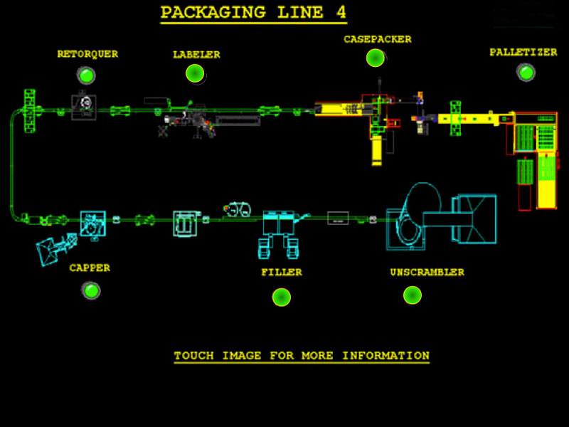 Universal_Machine_Controls_Line_Layout