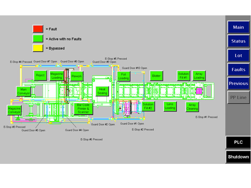 Universal_Machine_Controls_Line_Layout_2